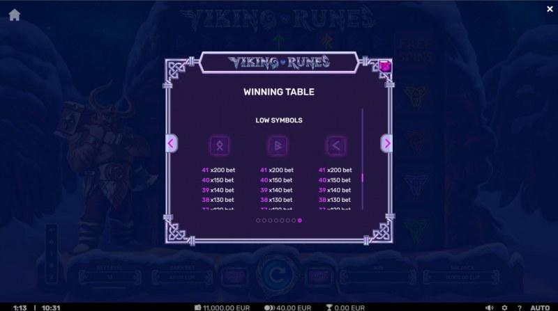 Viking Runes :: Paytable - Low Value Symbols