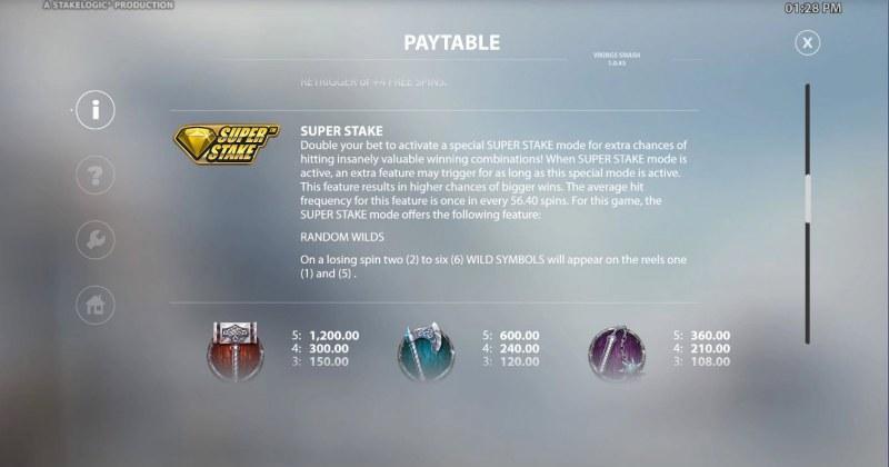Viking Smash :: Super Stake