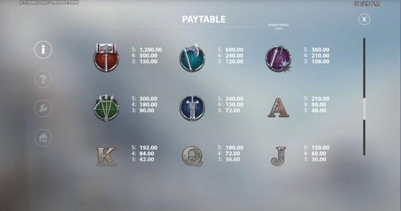 Viking Smash :: Paytable