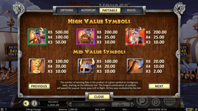 Play slots at Betchain: Betchain featuring the Video Slots Viking Voyage with a maximum payout of $1,403,640