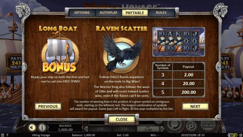 Viking Voyage :: Scatter Symbol Rules