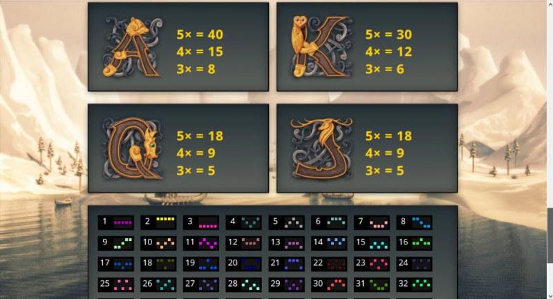Vikingdom :: Paytable - Low Value Symbols