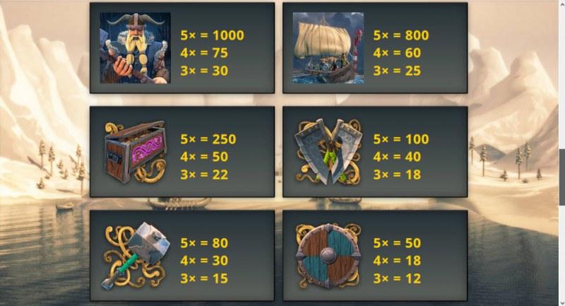 Vikingdom :: Paytable - High Value Symbols