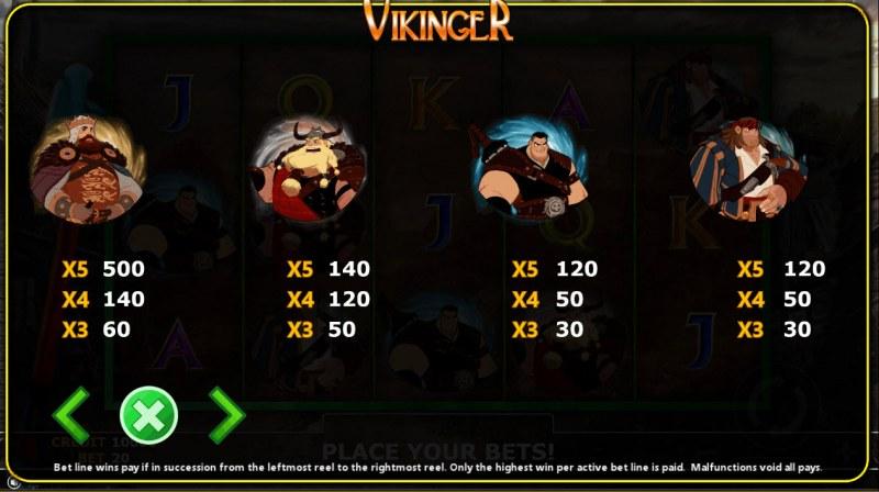Vikinger :: Paytable - High Value Symbols