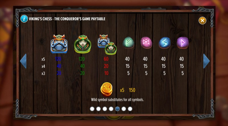 Viking's Chess The Conqueror's Game :: Paytable
