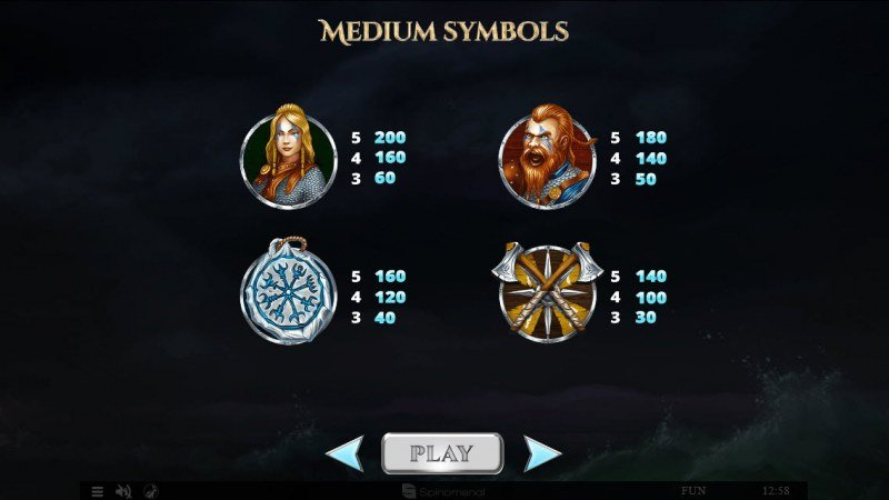 Vikings & God 2 :: Paytable - High Value Symbols