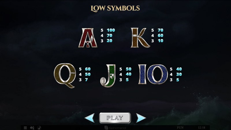 Vikings & God 2 :: Paytable - Low Value Symbols