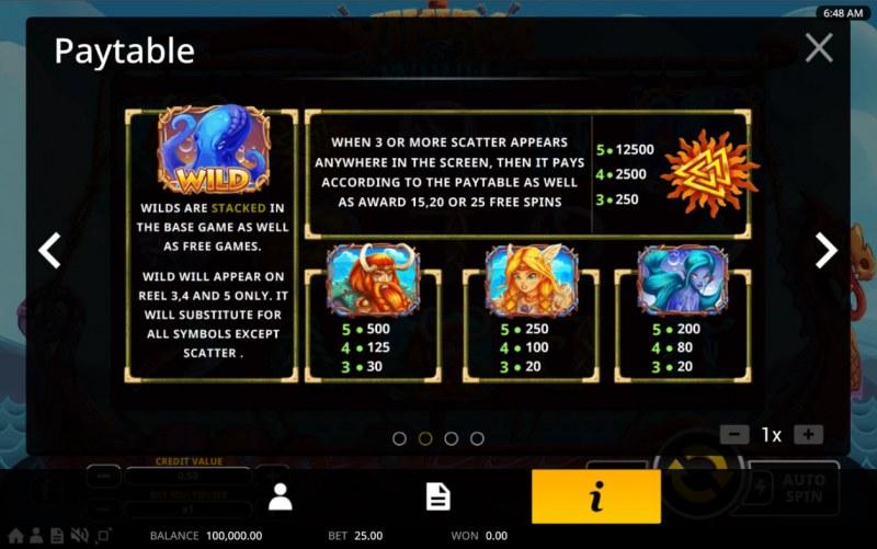 Vikings of Valhalla :: Paytable - High Value Symbols