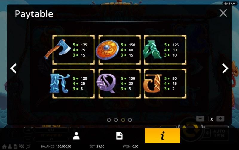 Vikings of Valhalla :: Paytable - Low Value Symbols