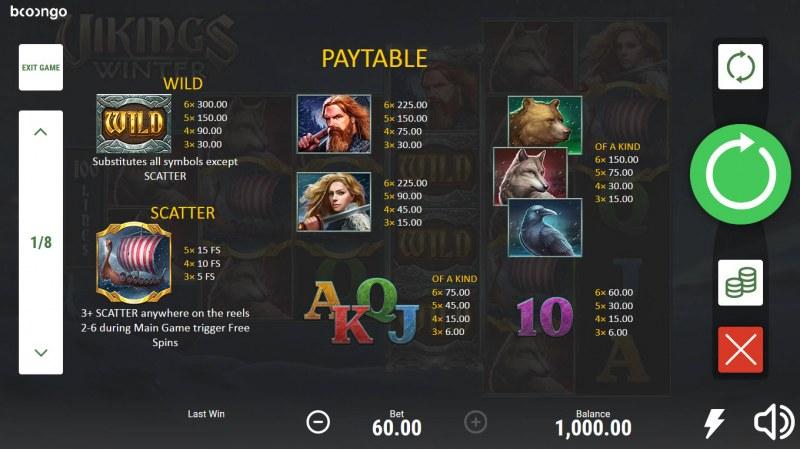 Vikings Winter :: Paytable