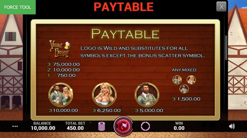 Village Brewery :: Paytable - High Value Symbols