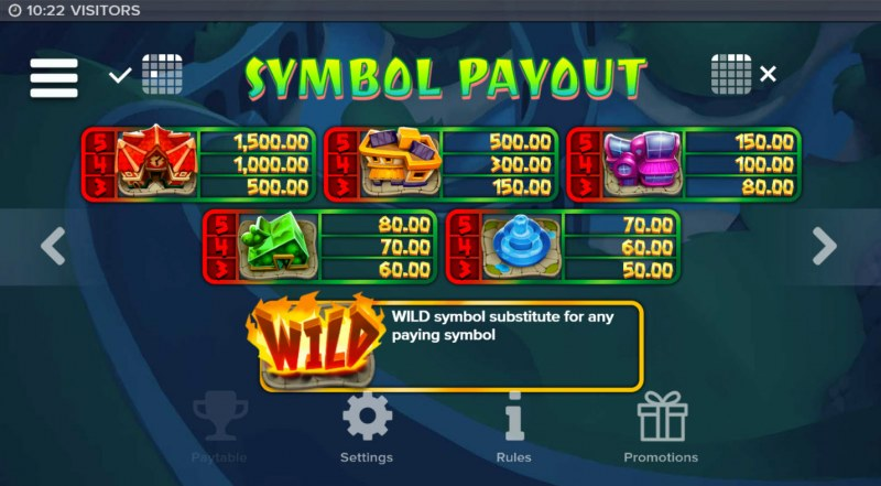 Visitors :: Paytable - High Value Symbols