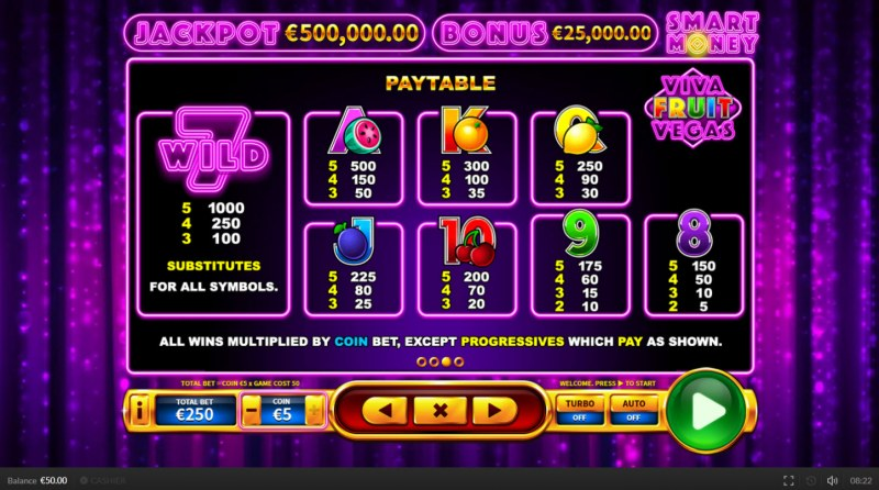 Viva Fruit Vegas :: Paytable