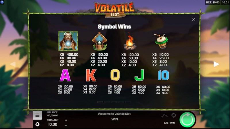 Volatile Slot :: Paytable