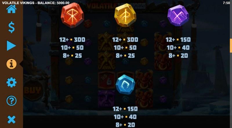 Volatile Vikings :: Paytable - Low Value Symbols