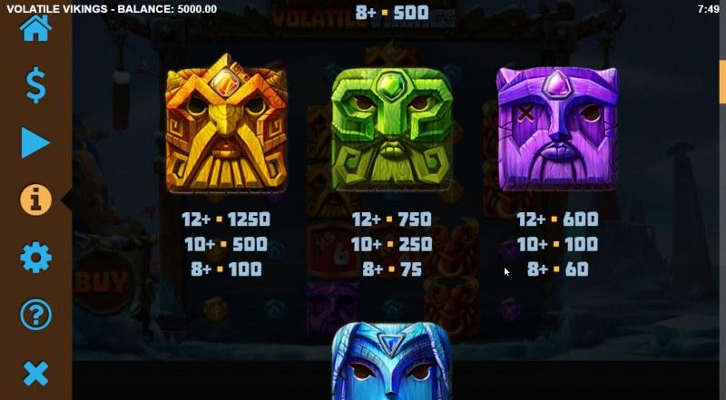 Volatile Vikings :: Paytable - High Value Symbols