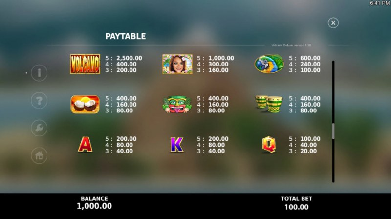 Volcano Deluxe :: Paytable - High Value Symbols