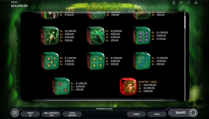 Voodoo Dice :: Paytable - Low Value Symbols