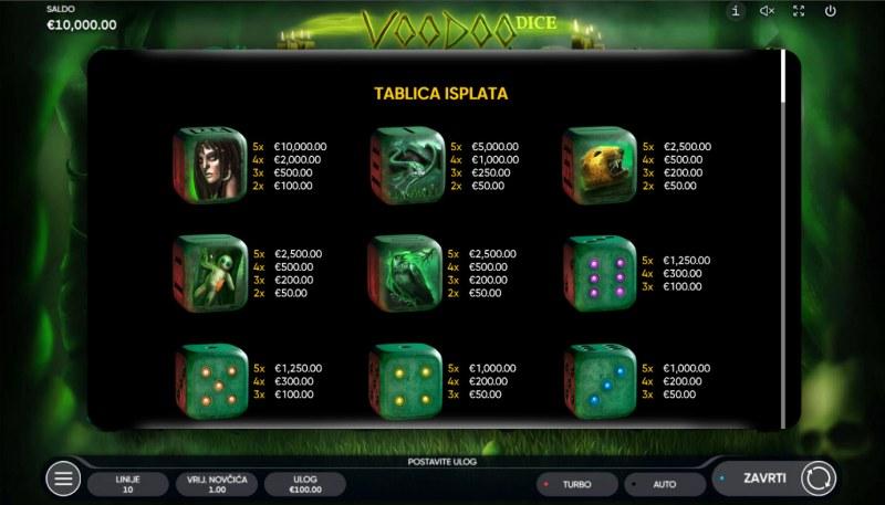 Voodoo Dice :: Paytable - High Value Symbols