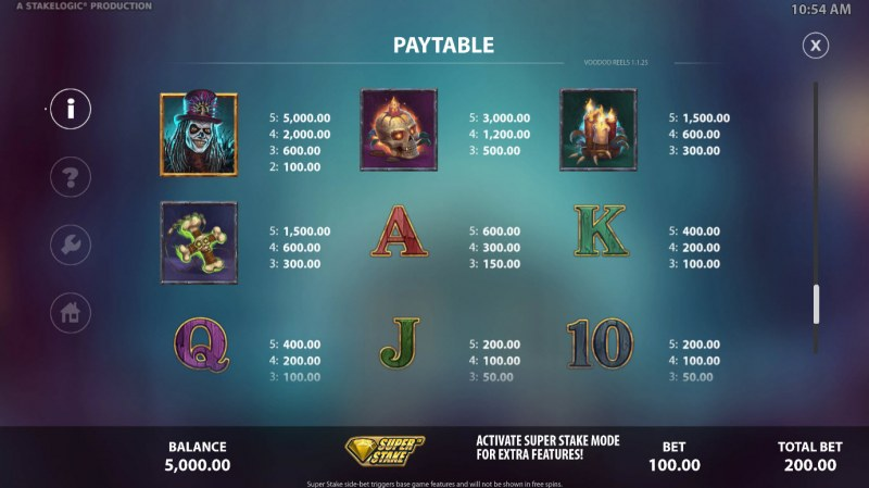 Voodoo Reels :: Paytable