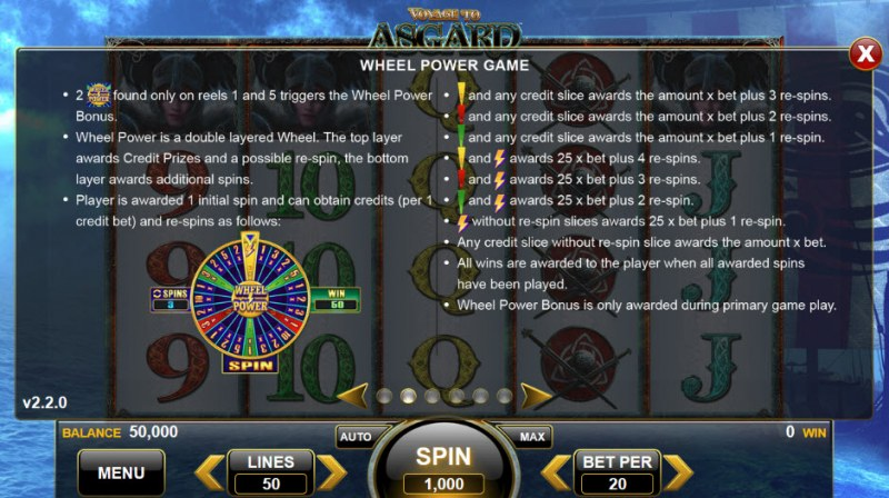 Voyage to Asgard :: Wheel Power Game