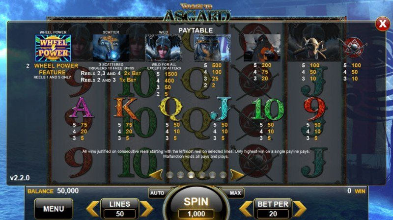 Voyage to Asgard :: Paytable