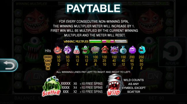 Wacky Monsters :: Paytable