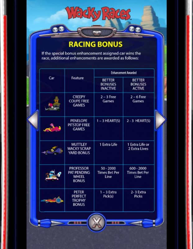 Norske Casino featuring the Video Slots Wacky Races with a maximum payout of $250,000