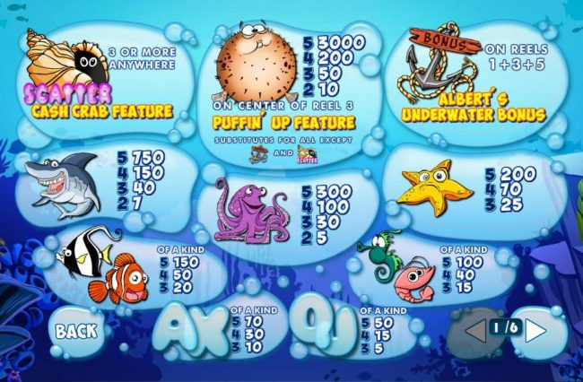 Omni featuring the Video Slots Wacky Waters with a maximum payout of $225,000
