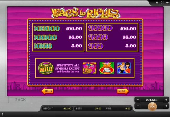 Slots Million featuring the Video Slots Wags to Riches with a maximum payout of $50,000