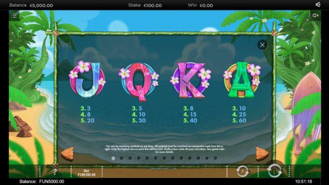 Wai Kiki :: Low Value Symbols