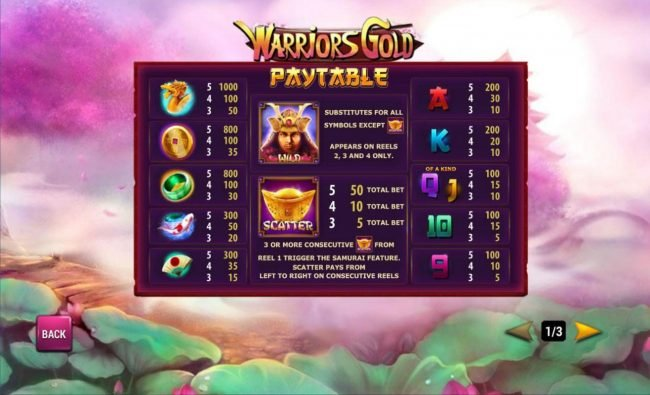 African Palace featuring the Video Slots Warriors Gold with a maximum payout of $100,000