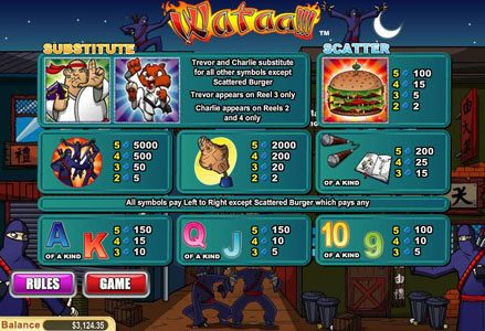 Intertops Classic featuring the Video Slots Wataa! with a maximum payout of $100,000