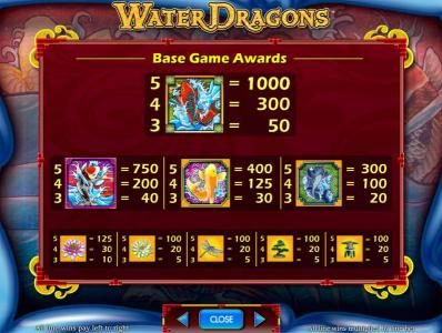 Zinger Spins featuring the Video Slots Water Dragons with a maximum payout of $250,000