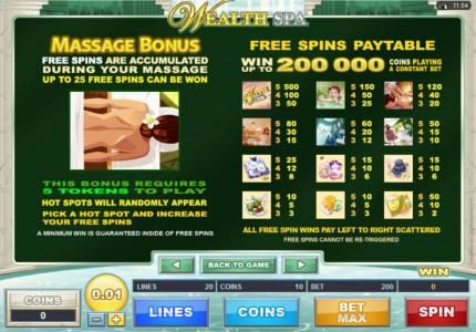 Nostalgia Casino featuring the Video Slots Wealth Spa with a maximum payout of $200,000