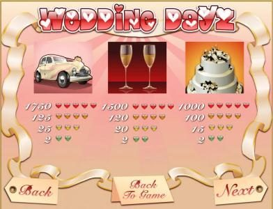 Zet Casino featuring the Video Slots Wedding Dayz with a maximum payout of $30,000