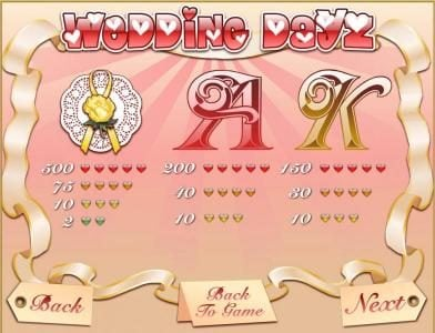 Casdep featuring the Video Slots Wedding Dayz with a maximum payout of $30,000