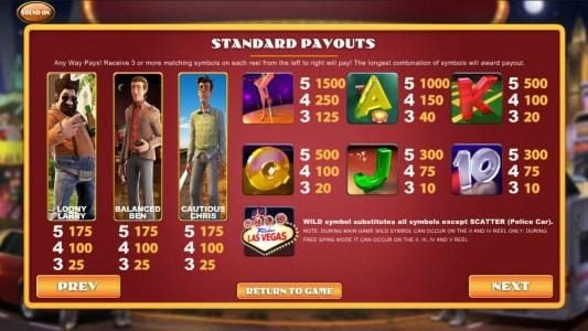 Gossip Slots featuring the Video Slots Weekend in Vegas with a maximum payout of $1,210,500