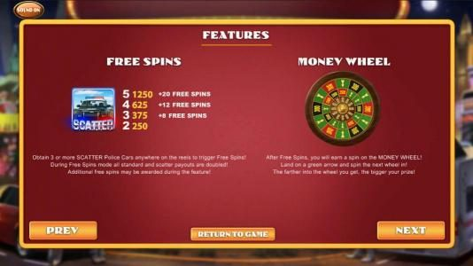 Cbet featuring the Video Slots Weekend in Vegas with a maximum payout of $1,210,500
