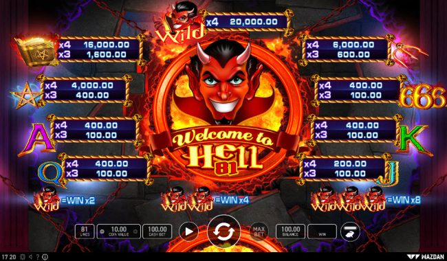 Welcome to Hell 81 :: Paytable