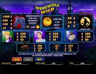 Vegas Baby featuring the Video Slots Werewolf Wild with a maximum payout of $4,000