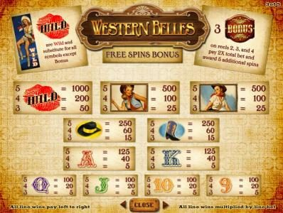 Caesars featuring the Video Slots Western Belles with a maximum payout of $250,000