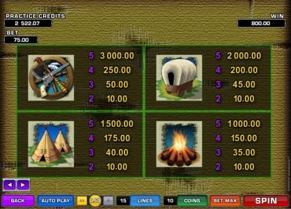 Golden Tiger featuring the Video Slots Western Frontier with a maximum payout of $7,500