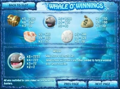 Whale O' Winnings :: High value slot game symbols paytable