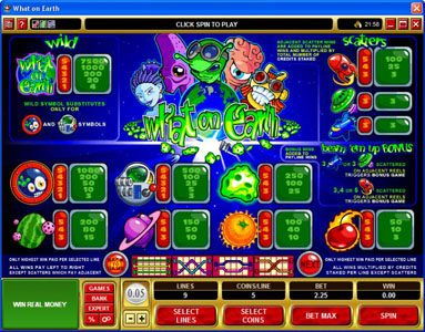 Royal Vegas featuring the Video Slots What on Earth with a maximum payout of $37,500