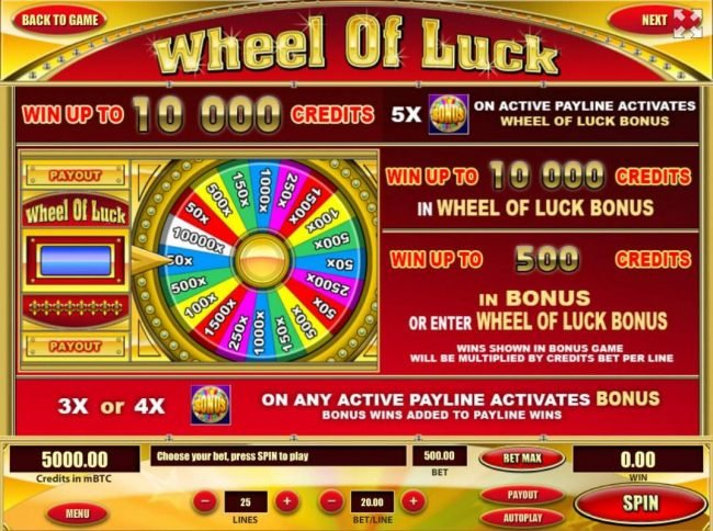 Royale24 featuring the Video Slots Wheel of Luck with a maximum payout of $200,000