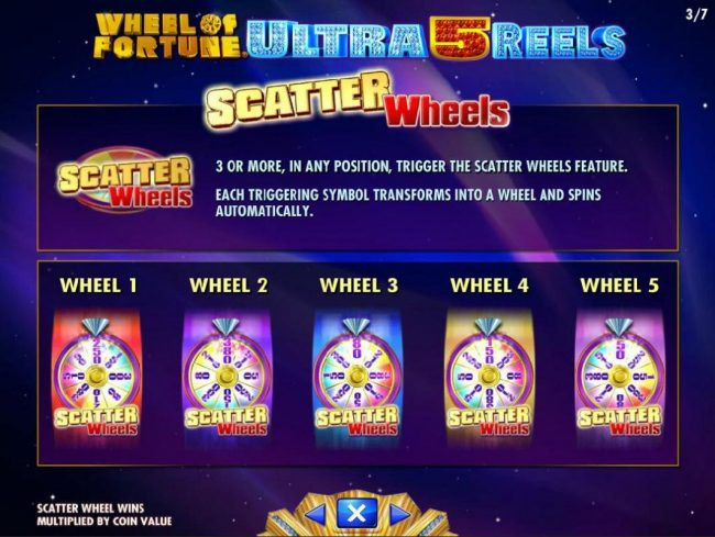 Wheel of Fortune Ultra 5 Reels :: Three or more Scatter Wheels icons in any position, trigger the Scatter Wheels Feature.