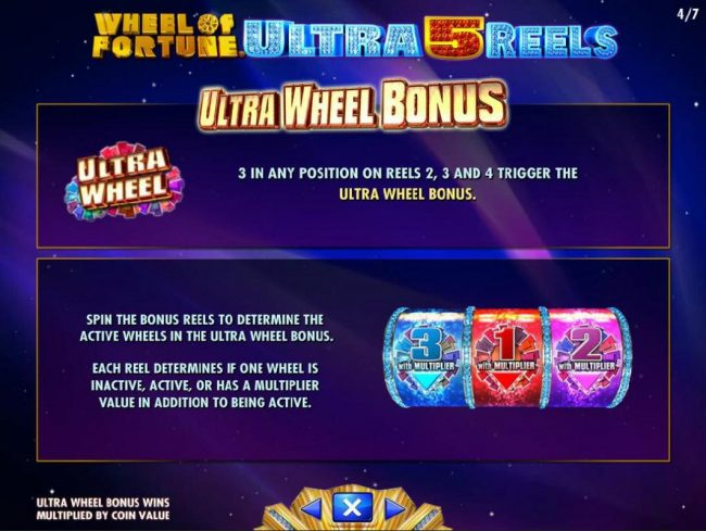Wheel of Fortune Ultra 5 Reels :: 3 Ultra Wheel icons in anu position on reels 2, 3 and 4 trigger the Ultra Wheel Bonus.