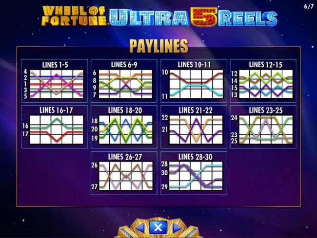 Wheel of Fortune Ultra 5 Reels :: Payline Diagrams 1-30