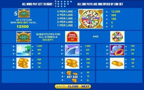 Party Casino featuring the Video Slots Wheel of Fortune Hollywood Edition with a maximum payout of $250,000